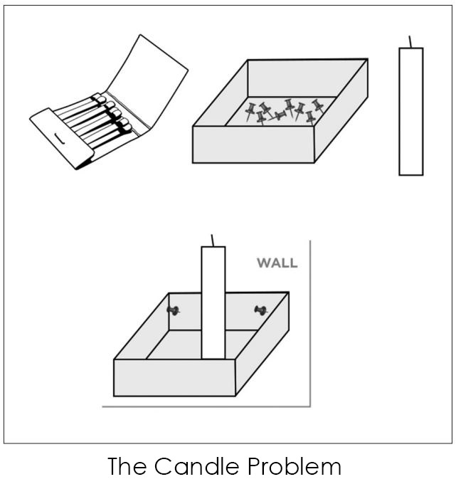 candle_problem